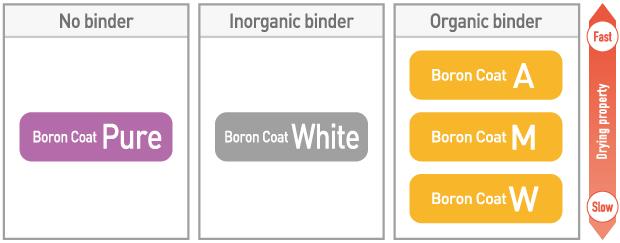 boron02