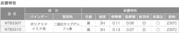 himakutokusei2