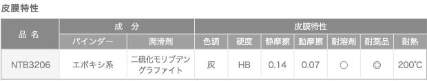 himakutokusei3