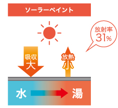 houshanetsu-r