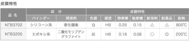 himakutokusei1