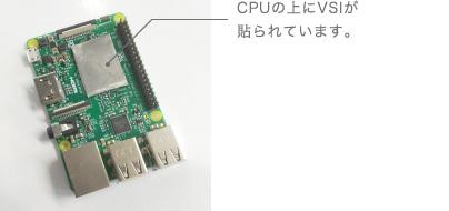 VSI の使用方法イメージ画像